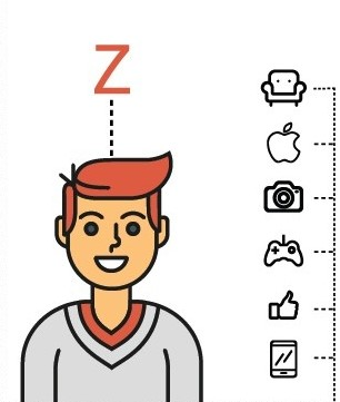 Поколение Z. Что с нами не так?